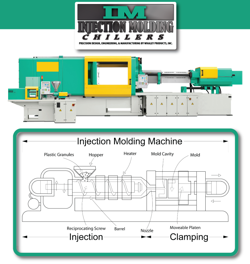injectionmolding-machine
